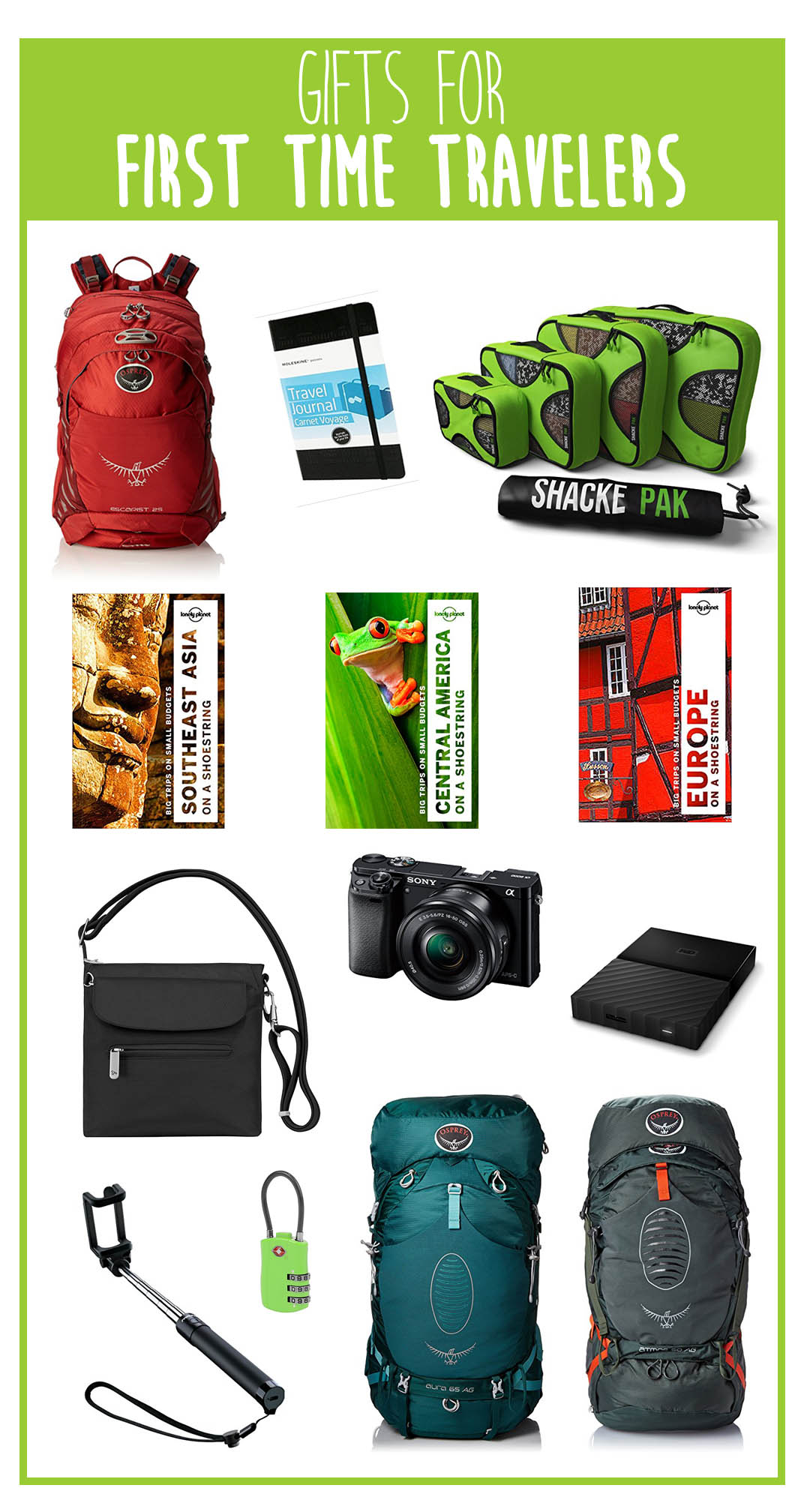 Gifts for travelers going abroad for the first time. - What to buy for a first time traveler.